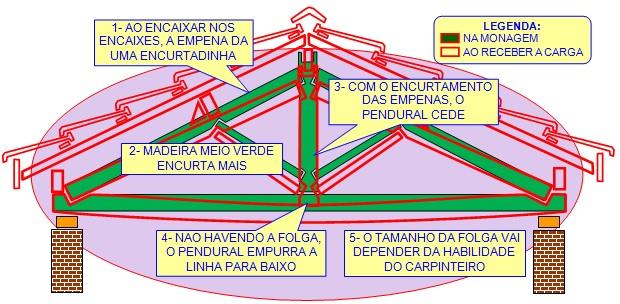 Falsos Techos De Madera furthermore Stands in addition dargamassas also Jumbo  putadores Portatiles 54407 moreover Termometro Para Agua Riego P 362. on 69
